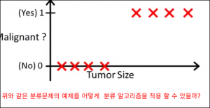 classificationandrepresentation0200