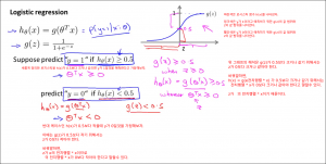 classificationandrepresentation0900