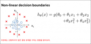 classificationandrepresentation1100