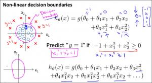 classificationandrepresentation1300