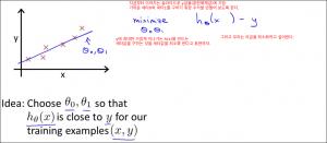 modelandcostfunction0900