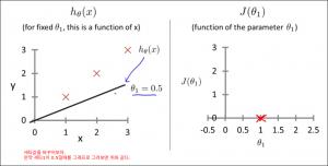 modelandcostfunction2300
