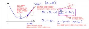 parameterlearning0474