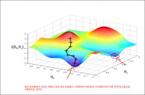 parameterlearning1200