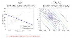parameterlearning1700
