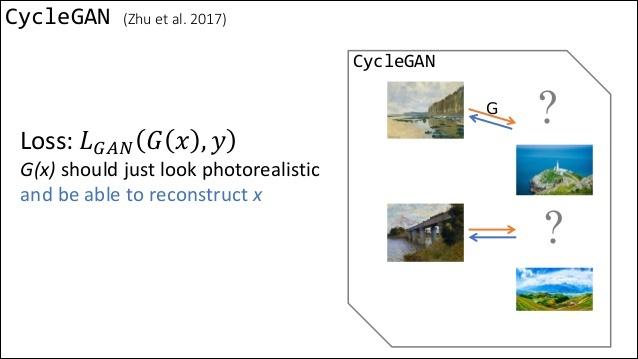 CycleGAN이 무엇인지 알아보자 | KWANGSIK LEE's log